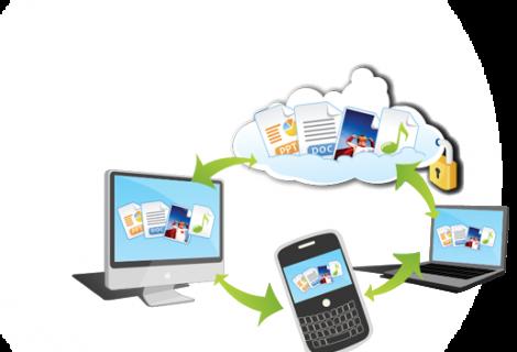 L'arte di sincronizzare email, dati e documenti