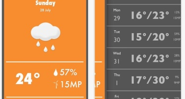 Weather To Go, App iOS. Recensione sicurezza