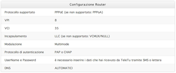 configurazione-router