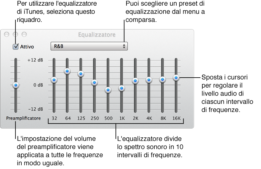iTunes, trucchi e segreti: come gestire l'equalizzatore