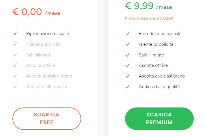 Spotify: trucchi e consigli. Le differenze tra Spotify Free e Spotify Premium