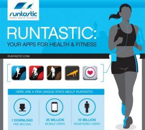 Tra le migliori app fitness per Android raffigura Runtastic, sia nella versione free che in quella pro