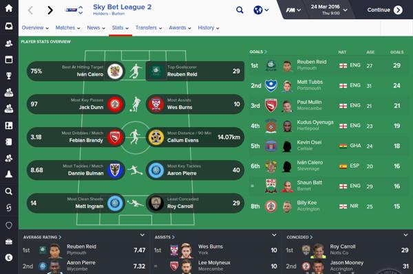 Football Manager 2016. Tutte le novità più belle: il layout della partite è stato completamente rinnovato