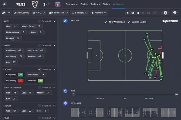Football Manager 2016. Tutte le novità più belle: la profondità e precisione delle statistiche hanno raggiunto un livello mai visto