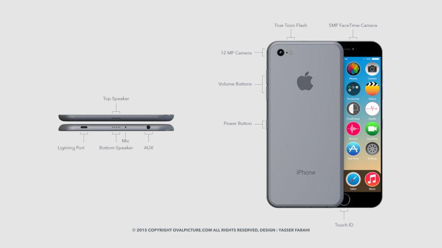 iPhone 6s, meglio comprare o aspettare iPhone 7? Design rinnovato e nuove funzioni varranno un altro anno di attesa?