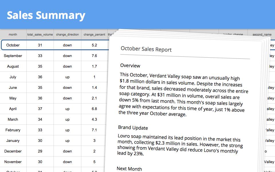 Wordsmith. Cos'è e come funziona il compositore automatico di testi, a partire da una semplice tabella di dati CSV.