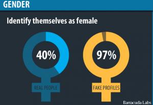 chat di uomini in cerca di donne