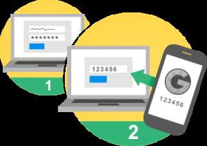 Uno dei primi accorgimenti da adottare per proteggere Gmail da un hacker consiste nella doppia autenticazione