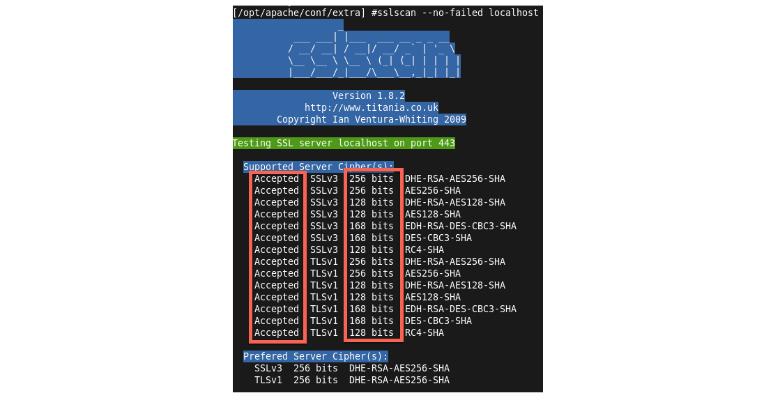 sicurezza web server apache e ssl chiper